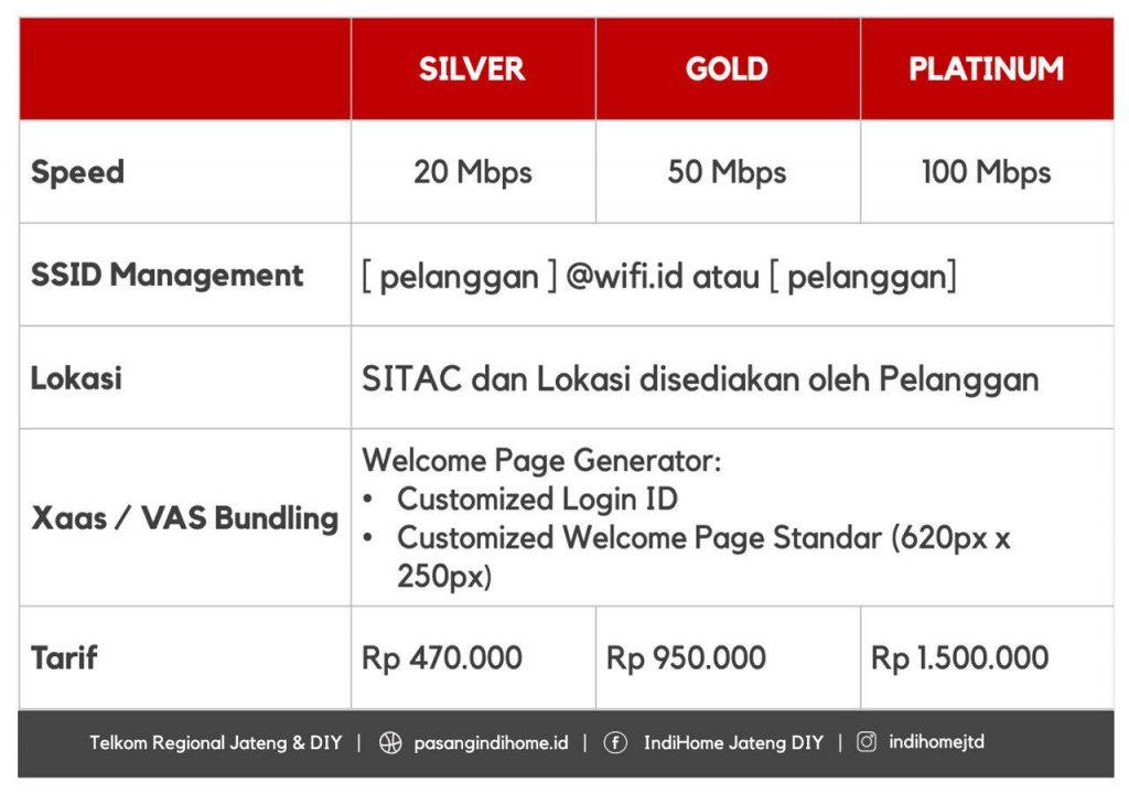 tarif berlangganan wifi.id